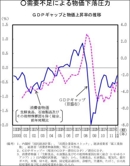 deflation01