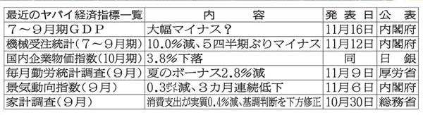 statistic02