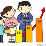 消費税増税を柱とする超緊縮財政で撃墜された日本経済ースタグフレーション加速