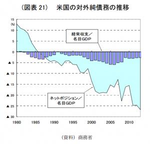 日経平均堅調は続かずー「想定外」(ダマスゴミ)の景気落ち込みによる追加金融緩和も火に油