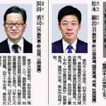 高知県知事選挙の総括-野党共闘は失敗