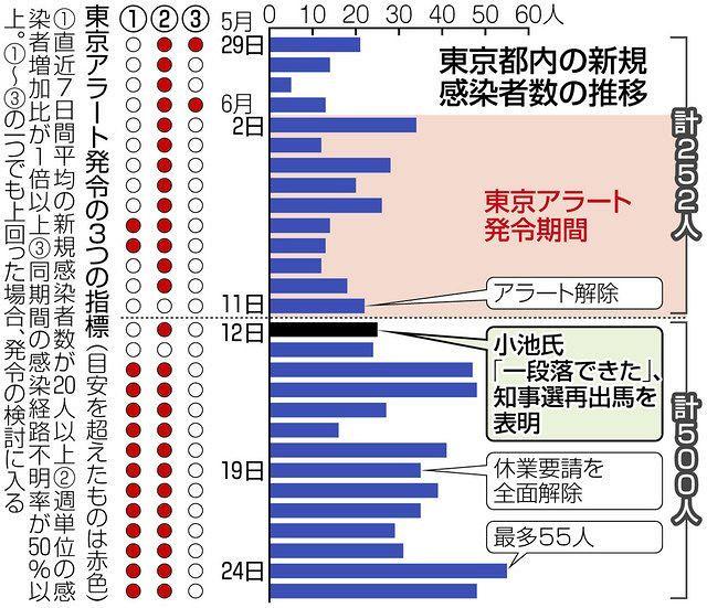 年後半は日本崩壊か再生かの重大な岐路に−共生主義とMMTに基づく積極財政で「政策連合」形成を(追記)