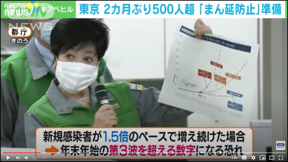 東京都、「まん延防止」要請は東京オリンピック/パラリンピック最優先の「とがめ」(追記変異株)